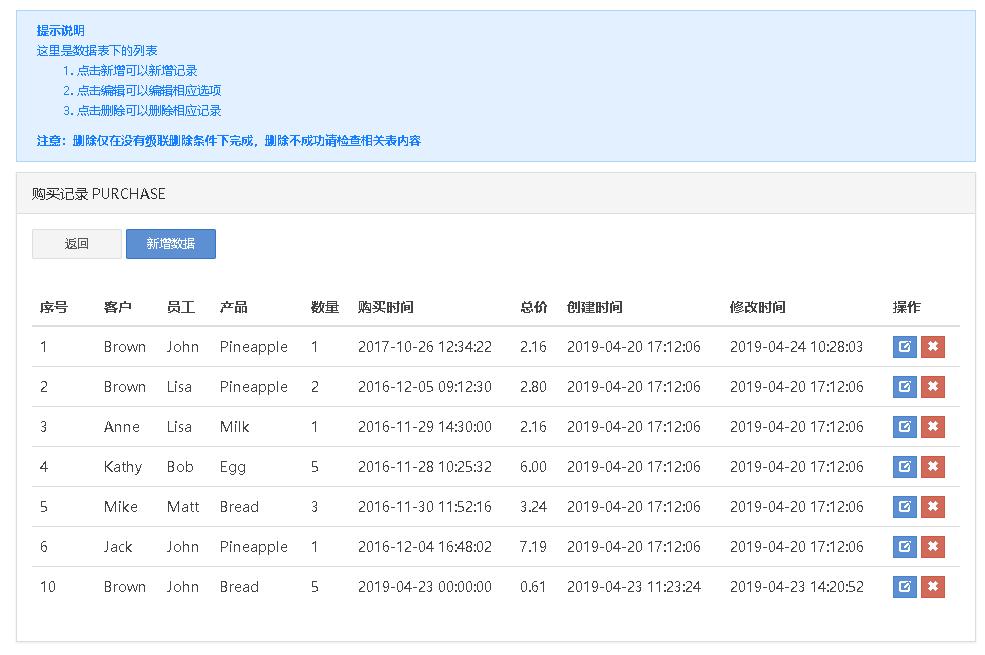 数据库课程作业笔记 - 编写表单验证