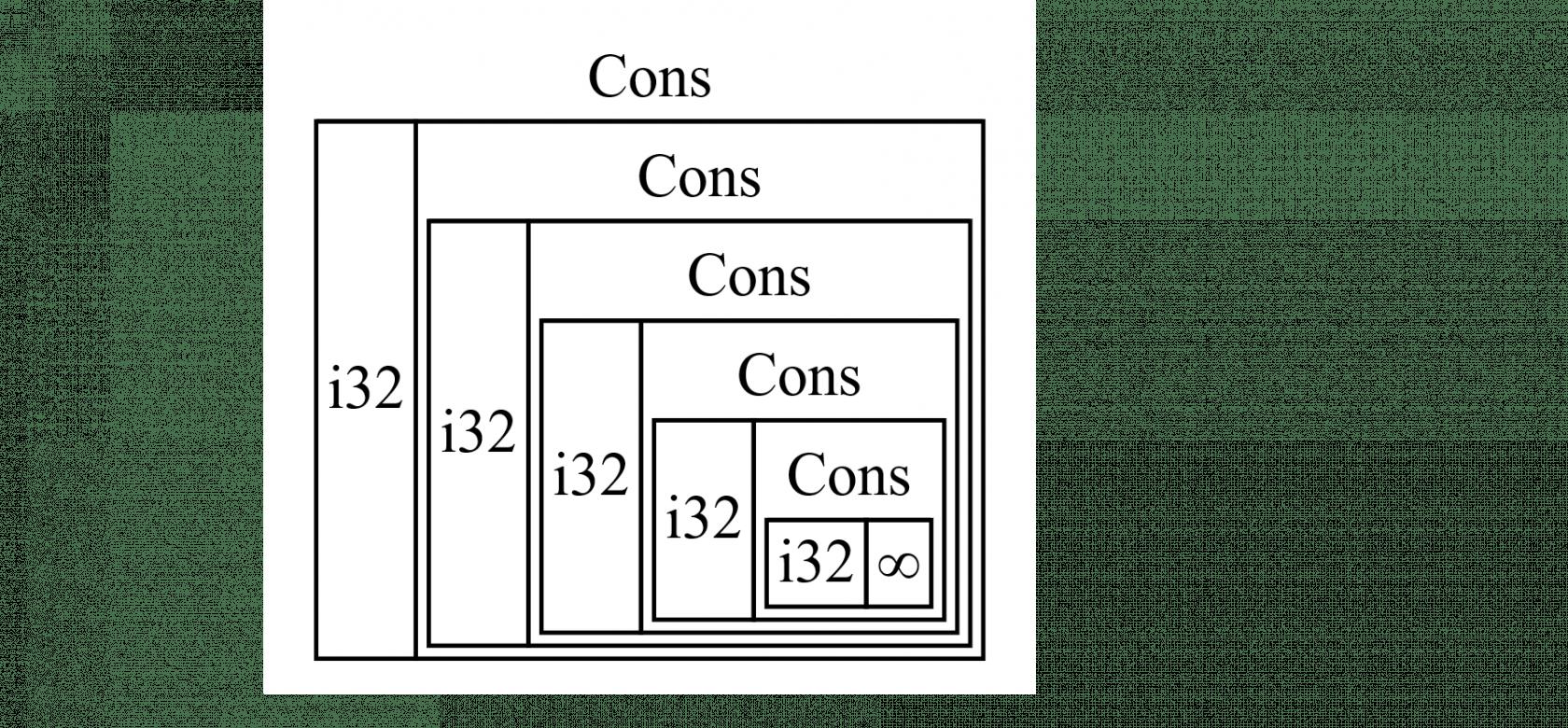 图 15-1