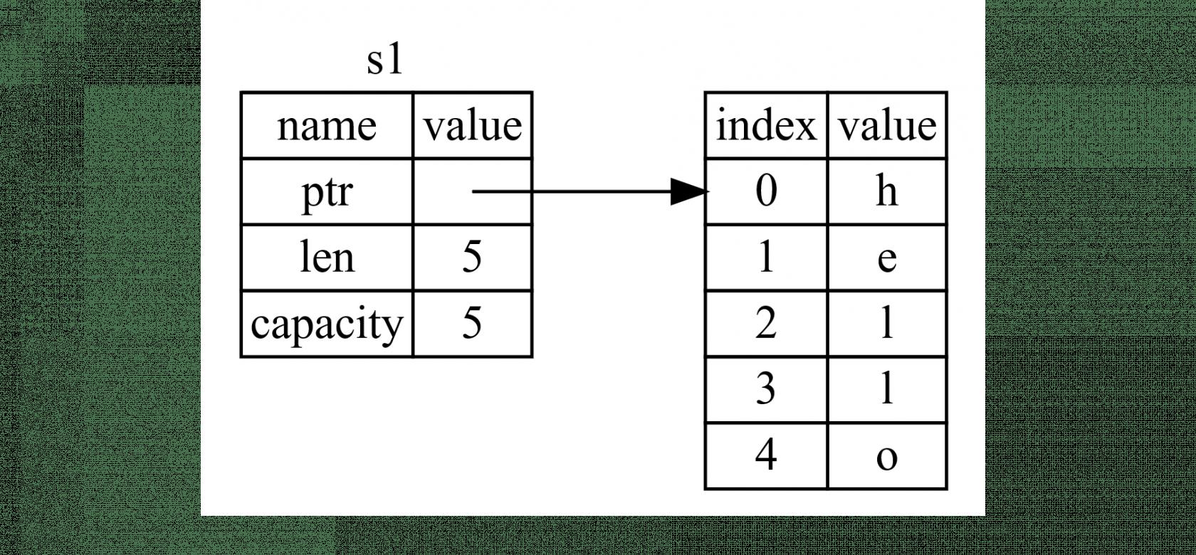 图 4-1