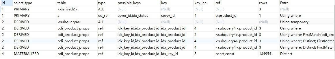 SQL 性能实战来了,机不可失!