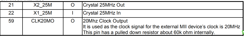 TCP 协议简单说明