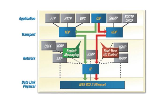 TCP 协议简单说明【PHP 码农的现身说法】