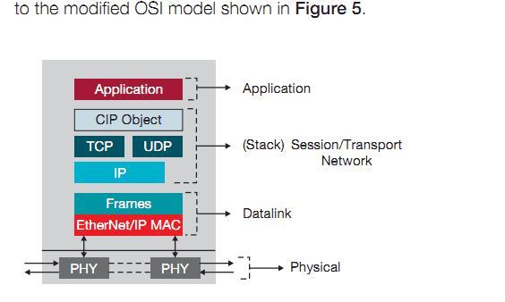 TCP/IP 协议简单说明 [撸 swoole 和 workerman 的同学建议瞧瞧]