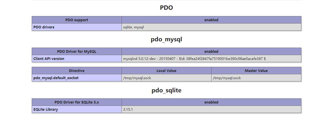 phpinfo的信息