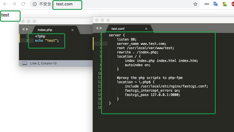 nginx配置多域名问题,求教
