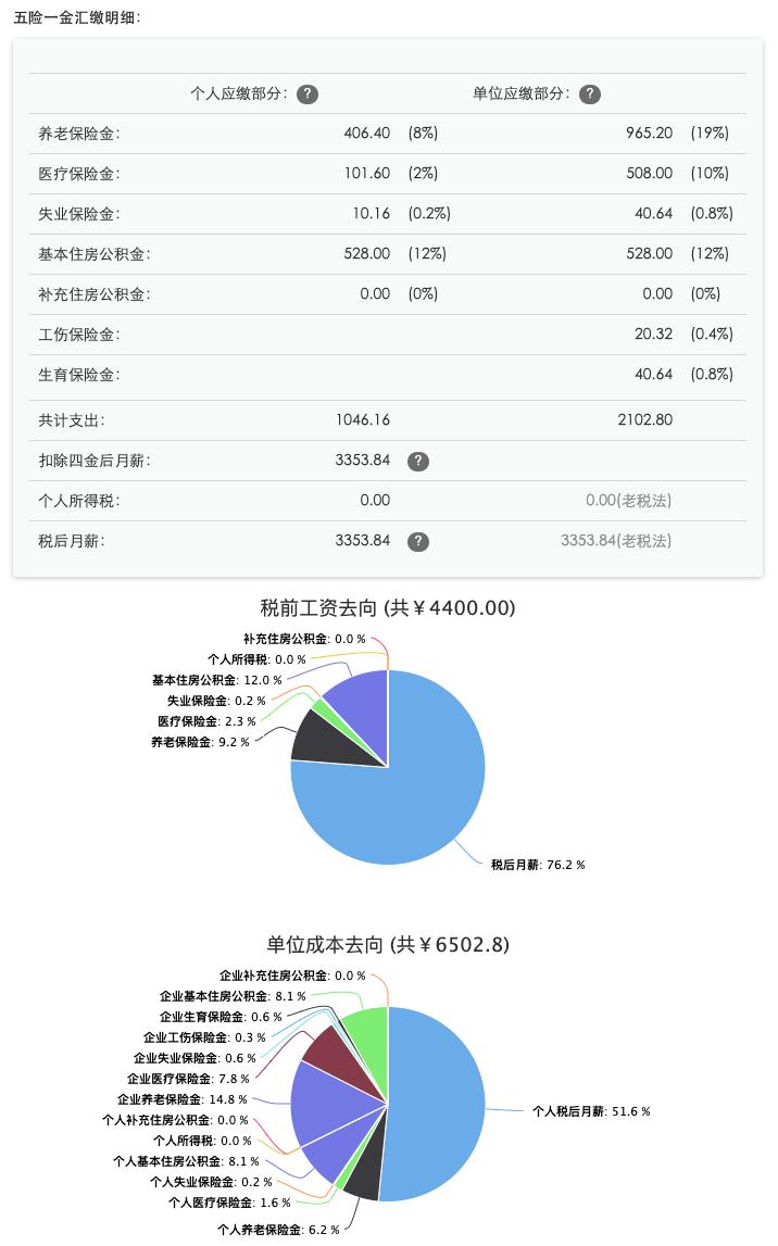 【优帆软件】招聘全职远程岗位(自由职业者),不限办公地点,长期有效~