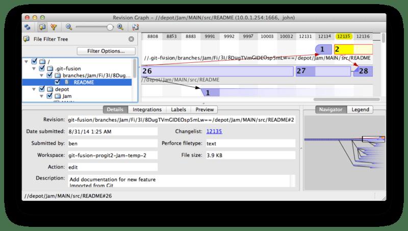 Git 推送后的 Perforce 版本图。