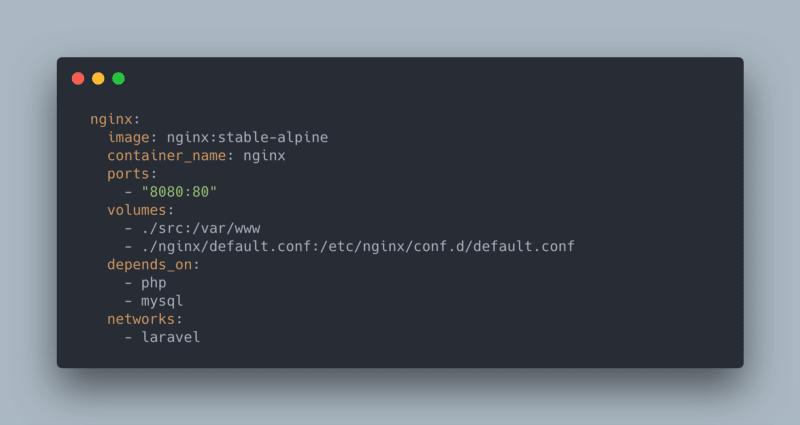 docker-compose.yml screenshot of nginx service