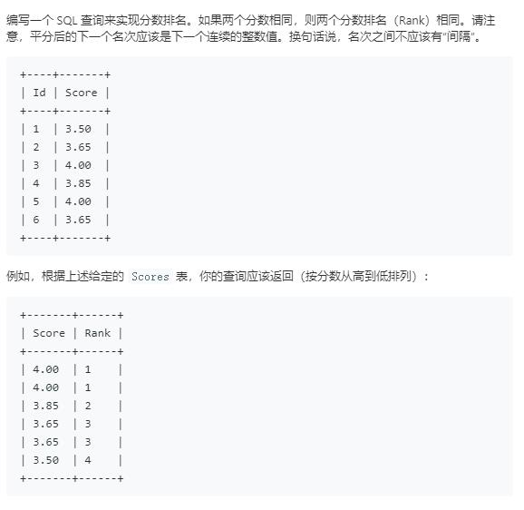 【LeeCode 数据库刷题】178. 分数排名