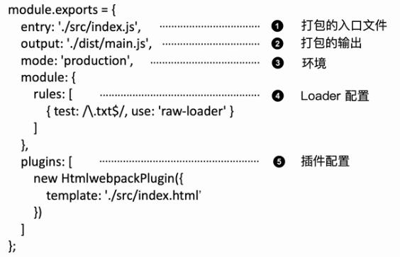 webpack 简要