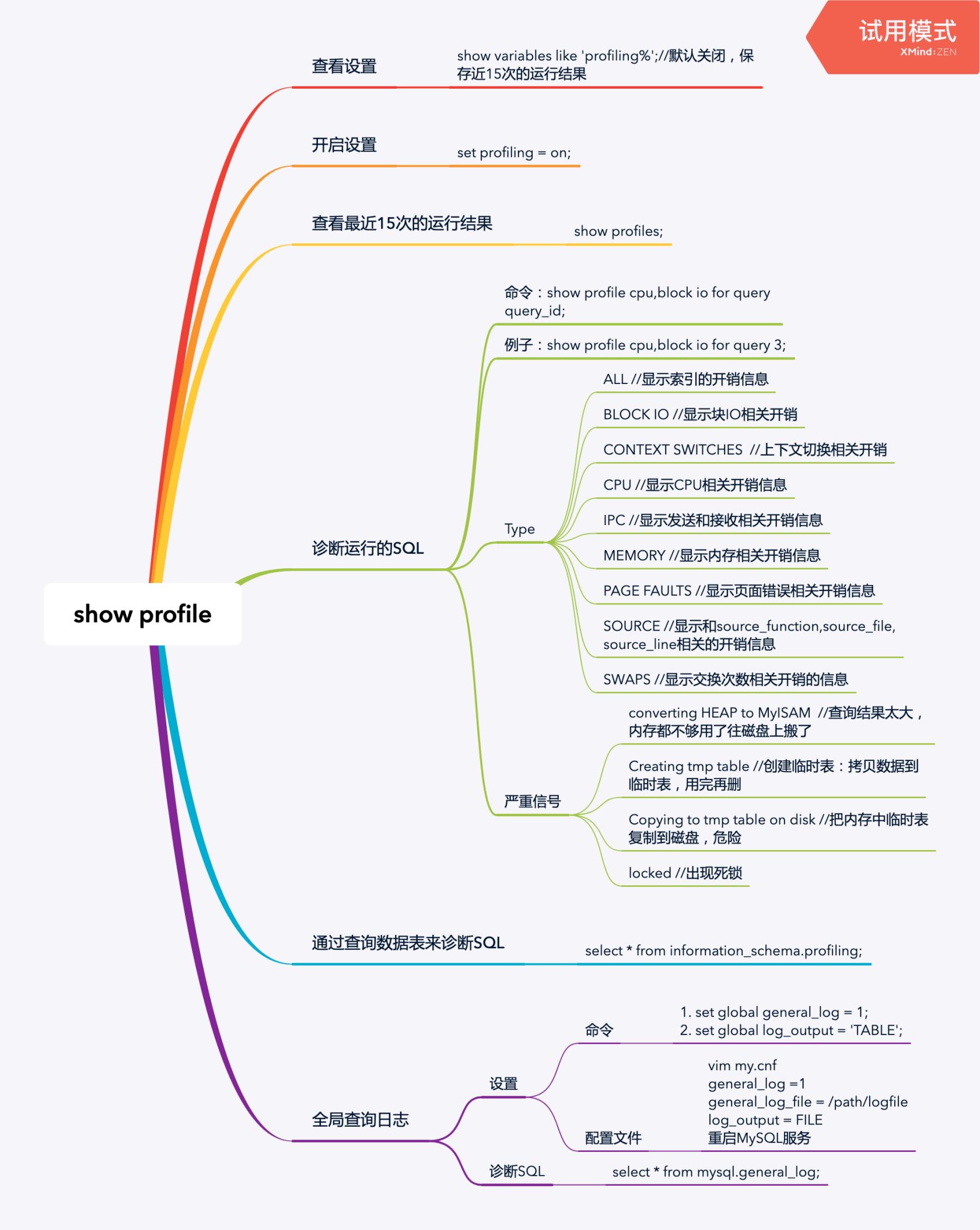 慢查询分析调优工具~show profile