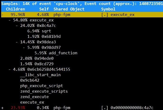案例练习:某个应用的 CPU 使用率居然达到 100%,我该怎么办?