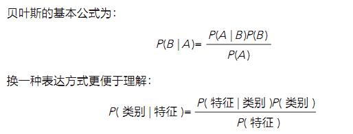 分类问题-k-近邻算法朴素贝叶斯支持向量机AdaBoot算法决策树多层感知机