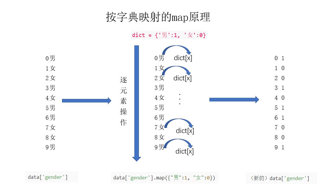 字典map原理.png