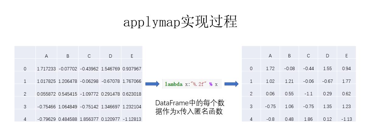 applymap.png