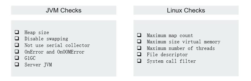 生产环境常用配置和上线清单