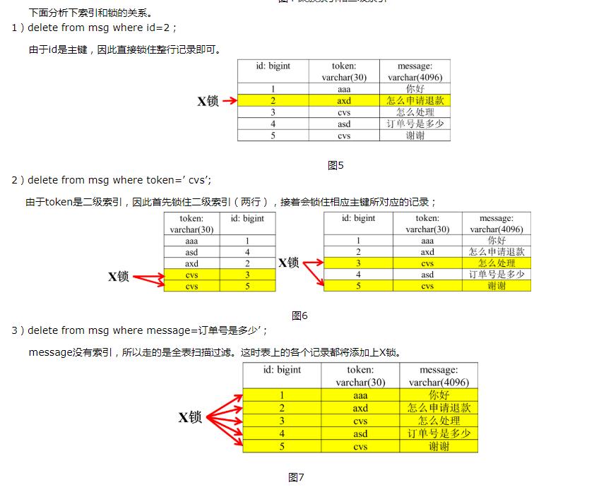 MySQL 当中的各种锁(中级篇)