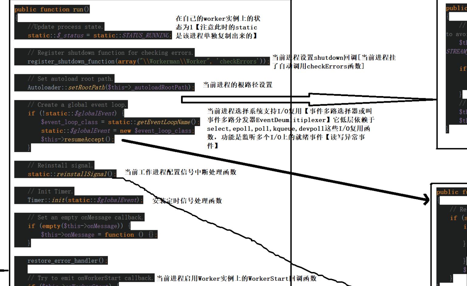 workerman 网络框架源码核心分析和注解 over 篇