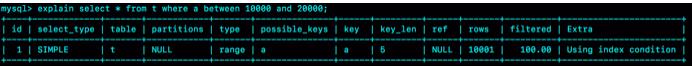 MySQL  读后总结