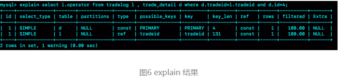 MySQL  读后总结 (二)