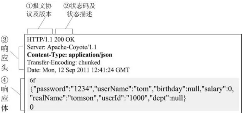 http协议介绍-初识-长短连接-请求报文-请求方式-web缓存