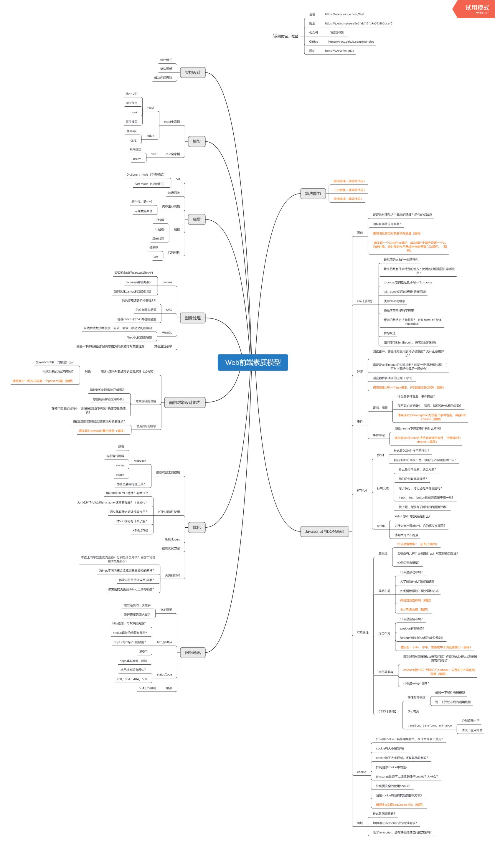 Web前端素质模型.png