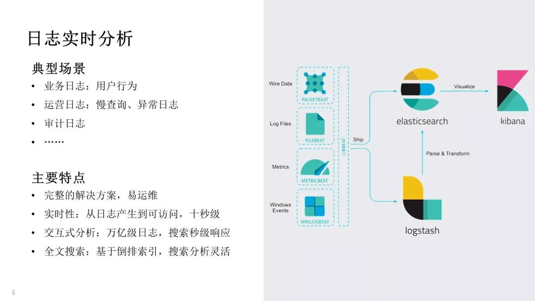 【转载】优雅处理海量日志,腾讯万亿级 Elasticsearch 技术实战!