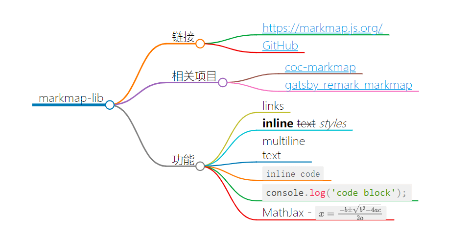 JS 项目拾粹 六: 将 Markdown 转为思维导图的开源工具