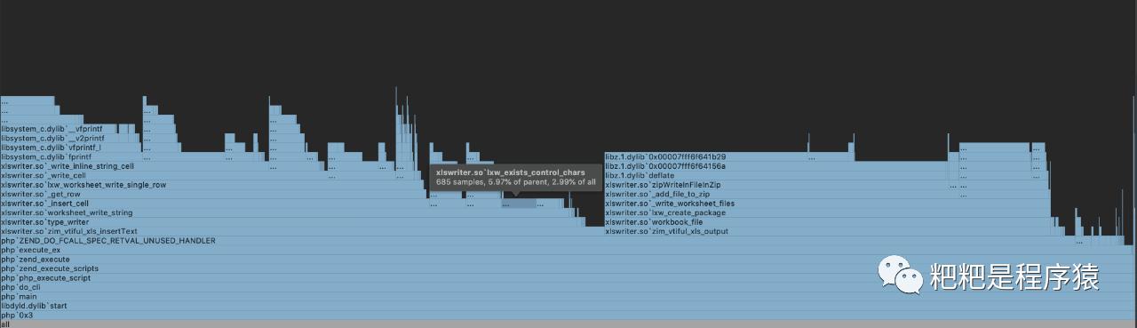 【xlswriter 优化实战】使用 CPU SSE2 指令集加速字符查找
