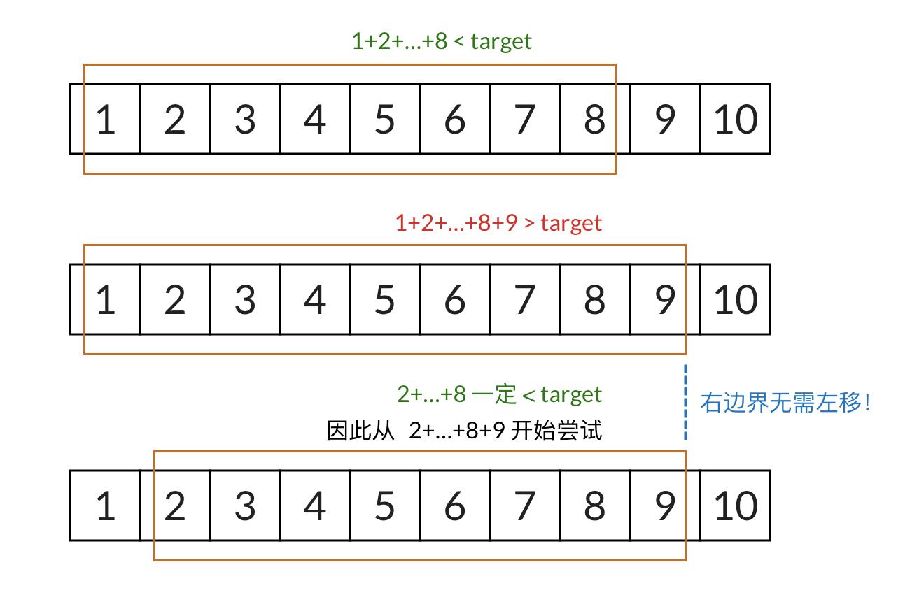 [每日一题] 第五题:和为 s 的连续正数序列