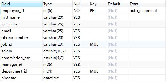 运行SQL语句创建函数时报语法错误,但找不出具体错误点