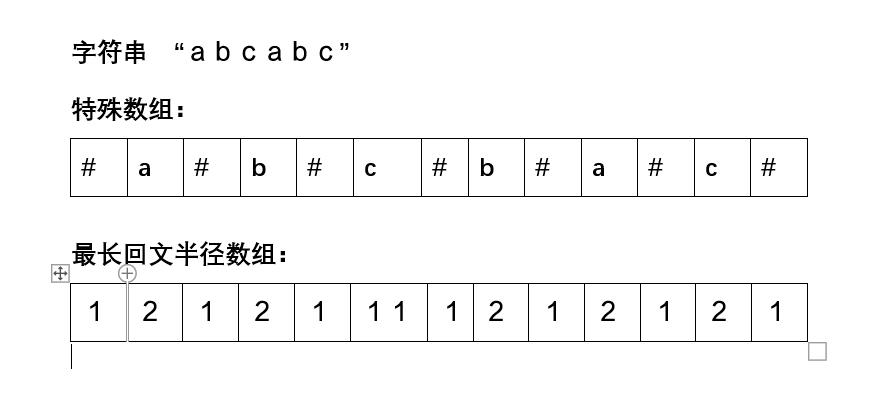 算法之字符串——最长回文子串