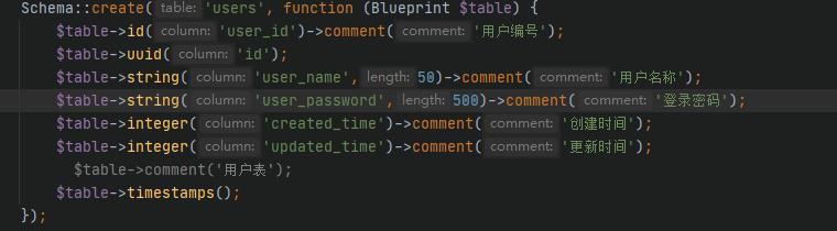 laravel  8.0 数据迁移的时候,不能添加表备注吗?