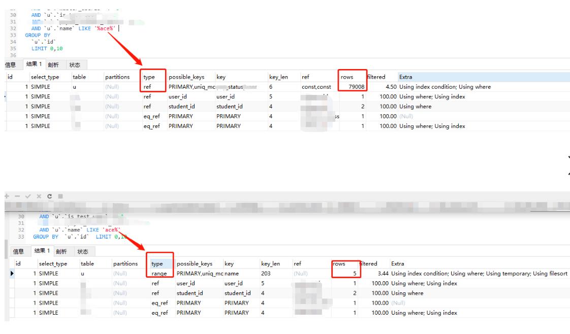 Mysql使用like全模糊和半模糊, Explain分析后的结果如何选择?