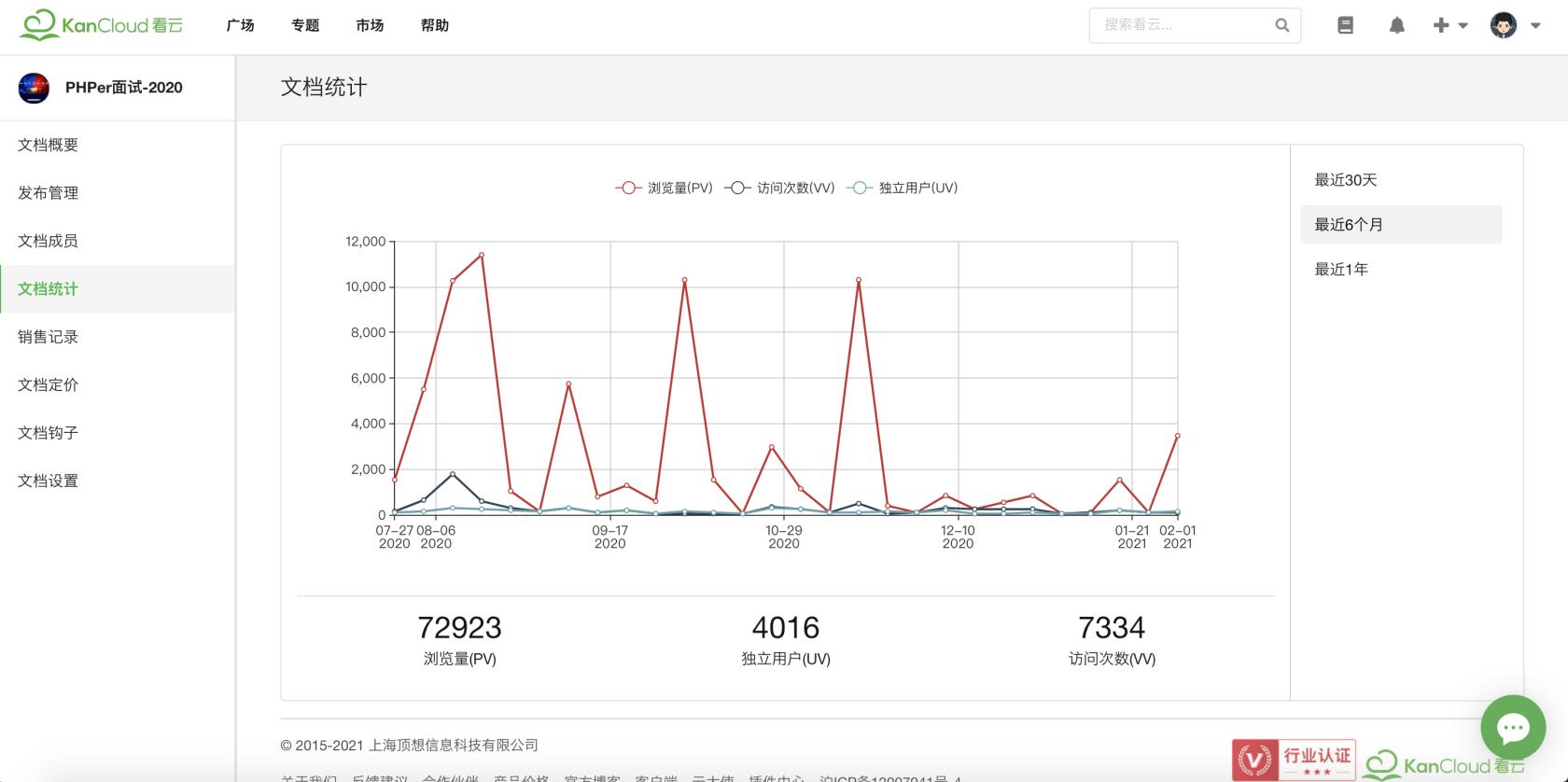 新的一年,新的phper面试指南