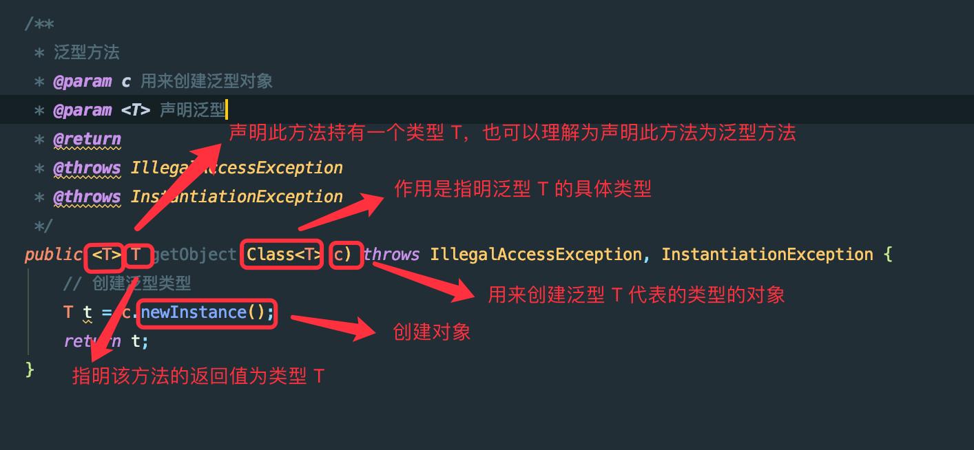 Java 中的泛型方法