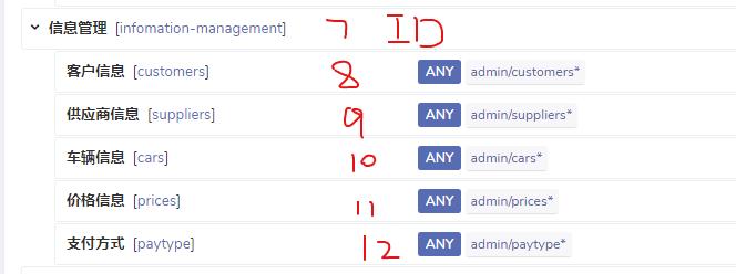 dact-admin 表单字段动态显示的时候无法提交