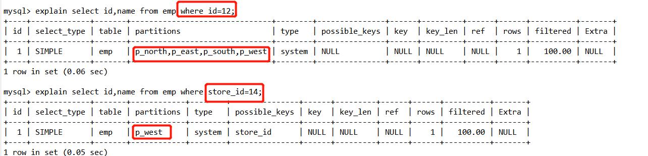 MySQL分区的实测手记
