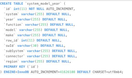mysql大表优化