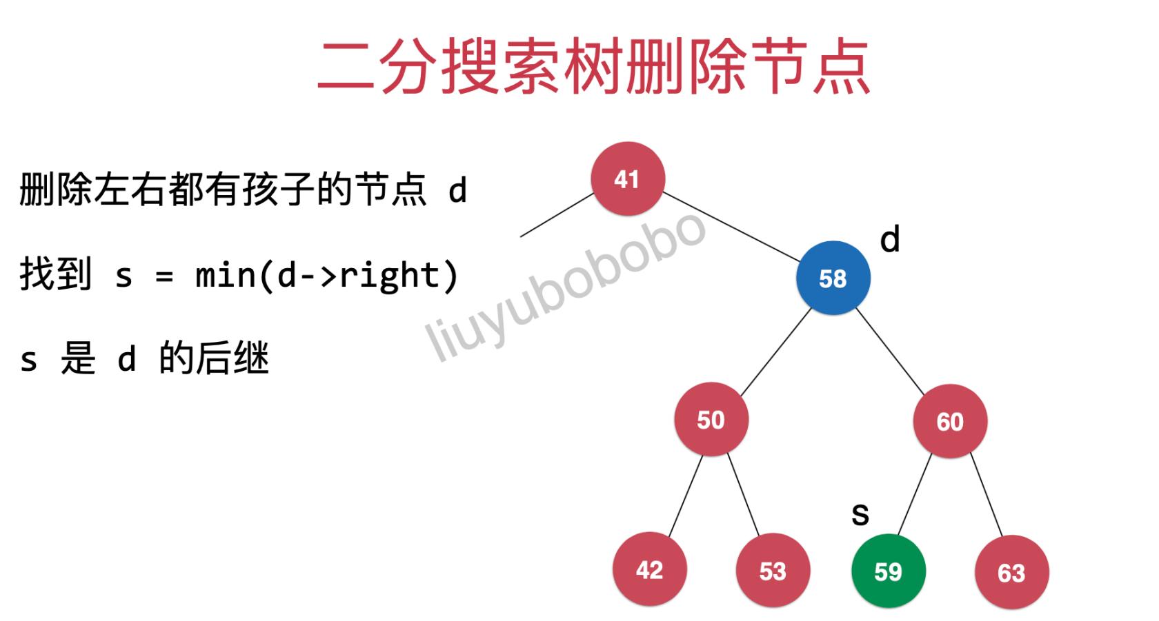 二分搜索树系列之【 节点删除 (remove) 】