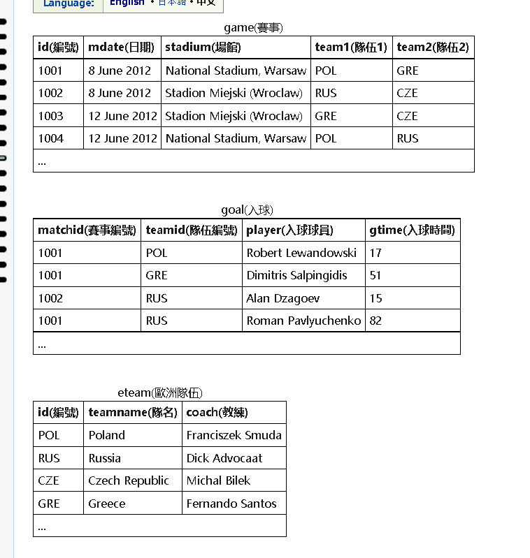 sql中使用了group by时,select后面的字段可以不包含在Group By语句的后面么?