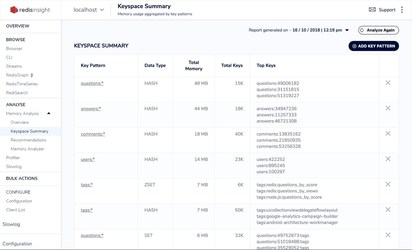 keyspace_summary