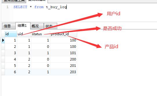 mysql 左链接 left join  条件写在where 后面与 on后面的区别
