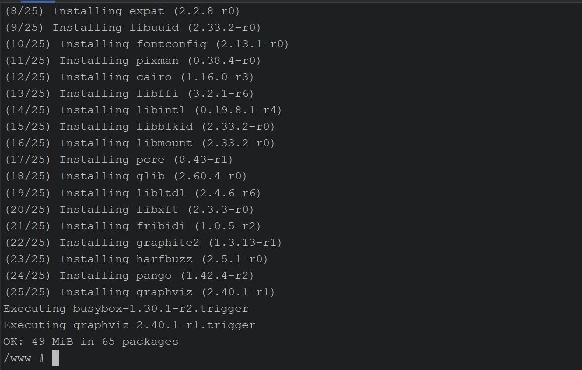 Docker中使用Xhprof 对代码进行性能分析