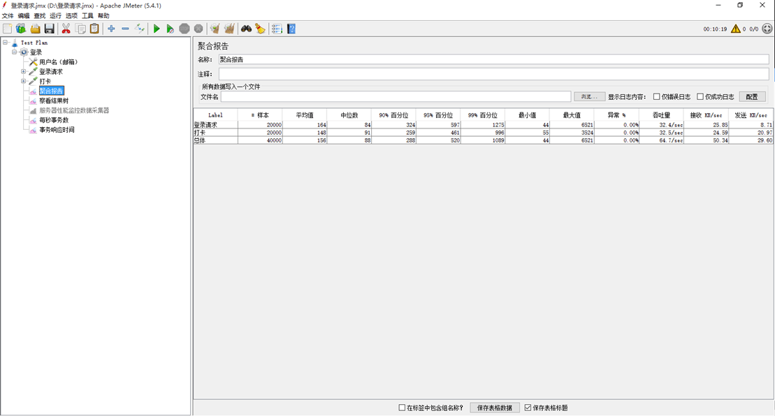 PHP7性能优化笔记